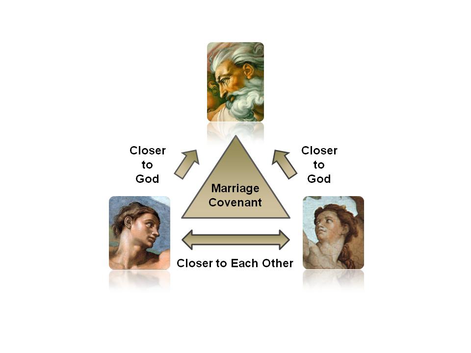 Catholic Teaching on Marriage (4/4)